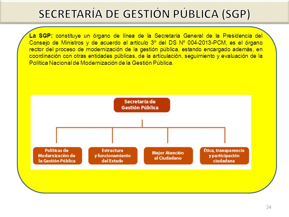 SECRETARÍA DE GESTIÓN PÚBLICA (SGP)