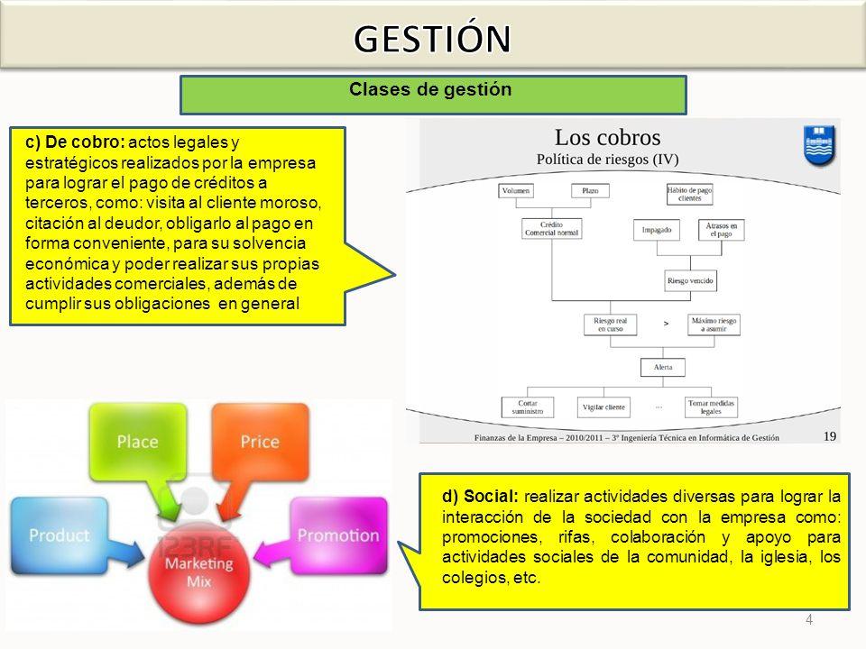 GESTIÓN Clases de gestión