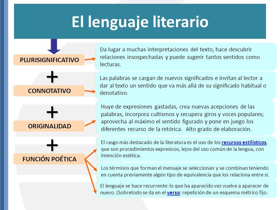 + + + El lenguaje literario PLURISIGNIFICATIVO CONNOTATIVO