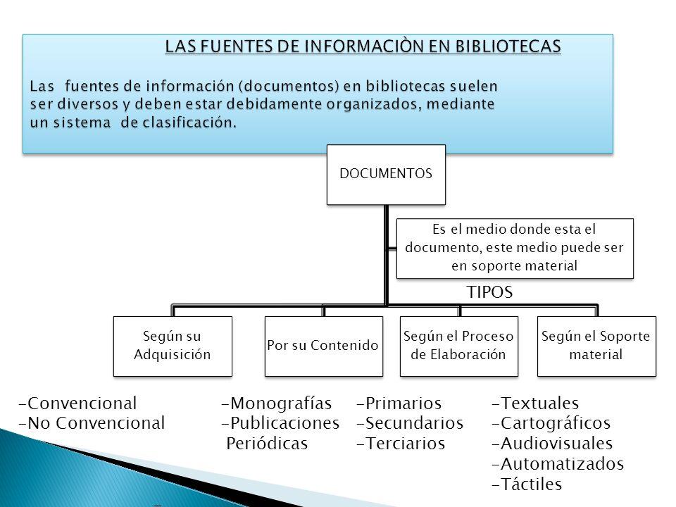 -Convencional -Monografías -Primarios -Textuales