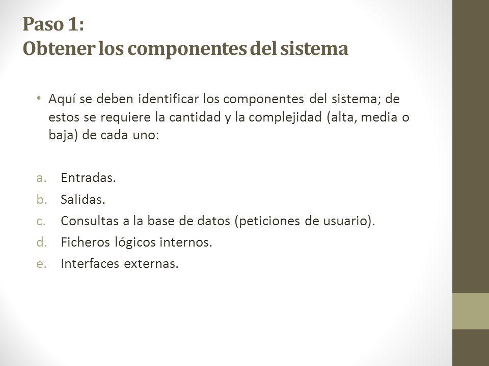 Paso 1: Obtener los componentes del sistema