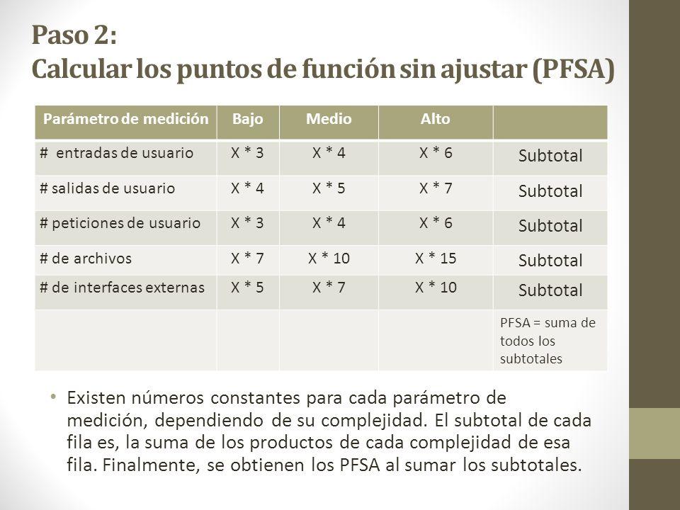 Paso 2: Calcular los puntos de función sin ajustar (PFSA)