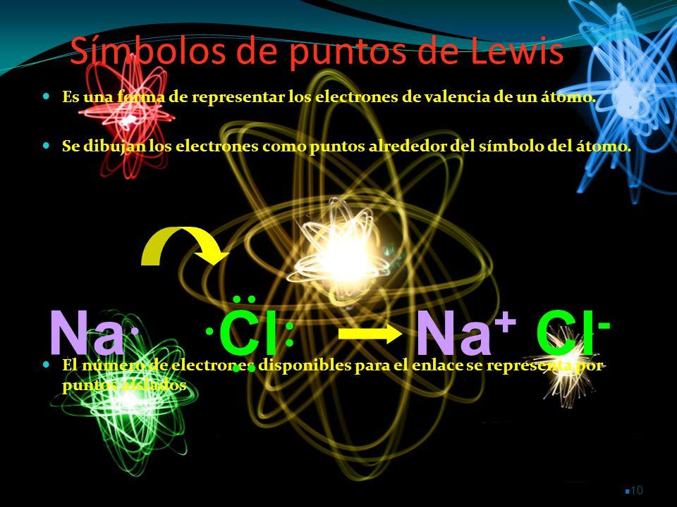 Símbolos de puntos de Lewis