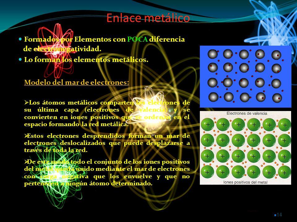 Enlace metálico Formados por Elementos con POCA diferencia