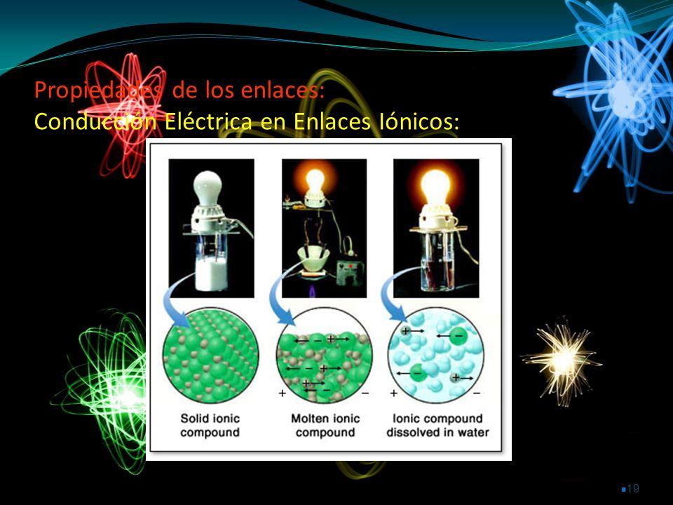 Propiedades de los enlaces: Conducción Eléctrica en Enlaces Iónicos: