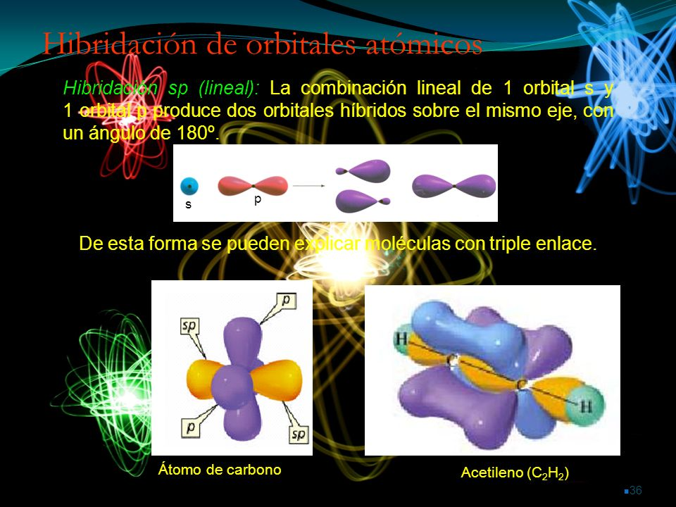 Hibridación de orbitales atómicos