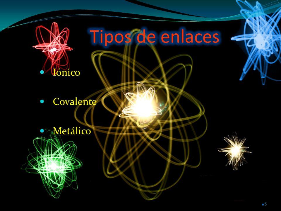 Tipos de enlaces Iónico Covalente Metálico