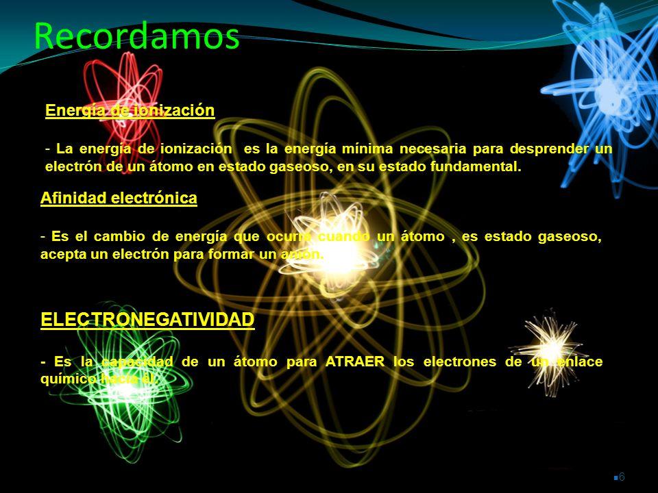 Recordamos ELECTRONEGATIVIDAD Energía de ionización
