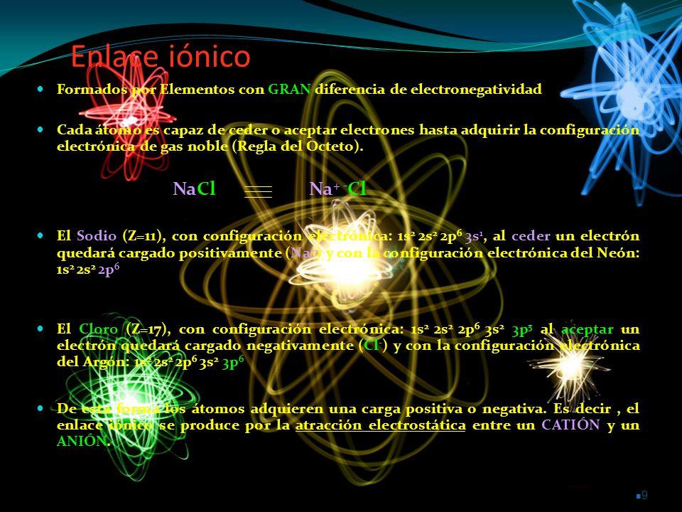 Enlace iónico Formados por Elementos con GRAN diferencia de electronegatividad.