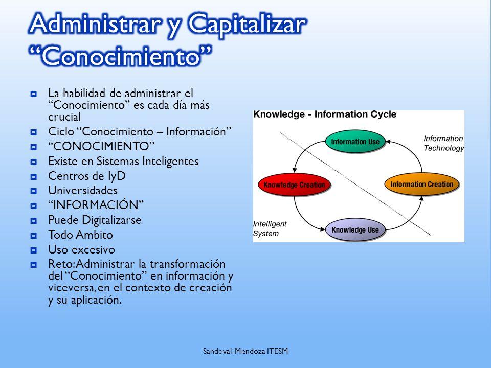 Administrar y Capitalizar Conocimiento