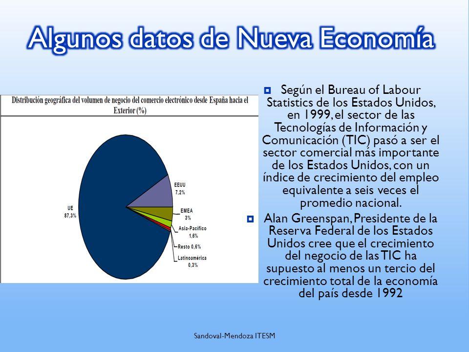 Algunos datos de Nueva Economía