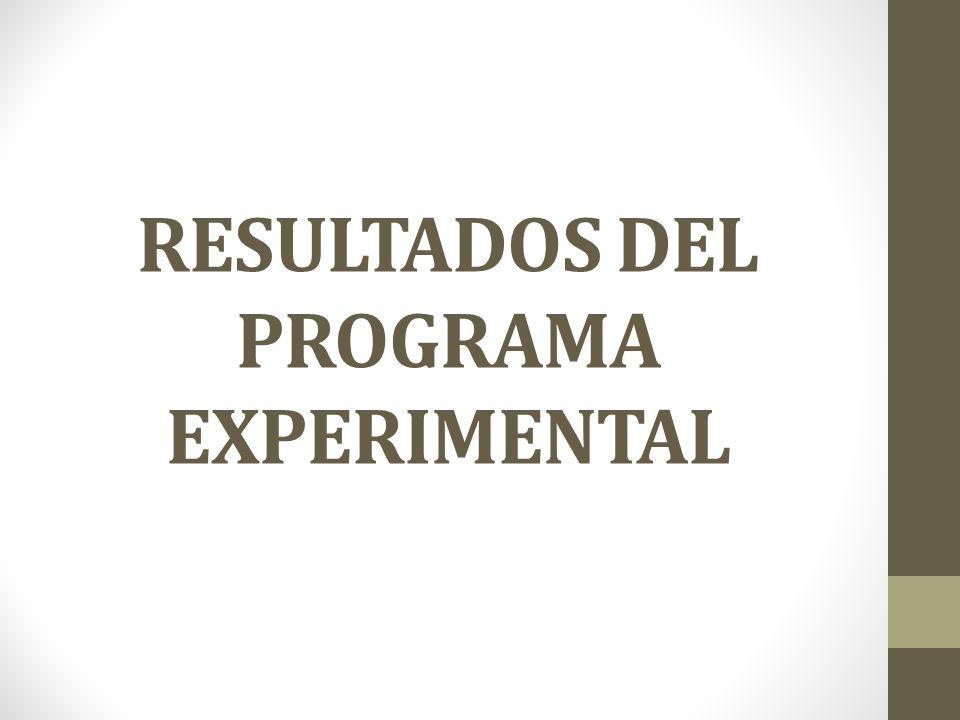 RESULTADOS DEL PROGRAMA EXPERIMENTAL