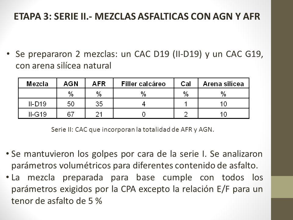 ETAPA 3: SERIE II.- MEZCLAS ASFALTICAS CON AGN Y AFR