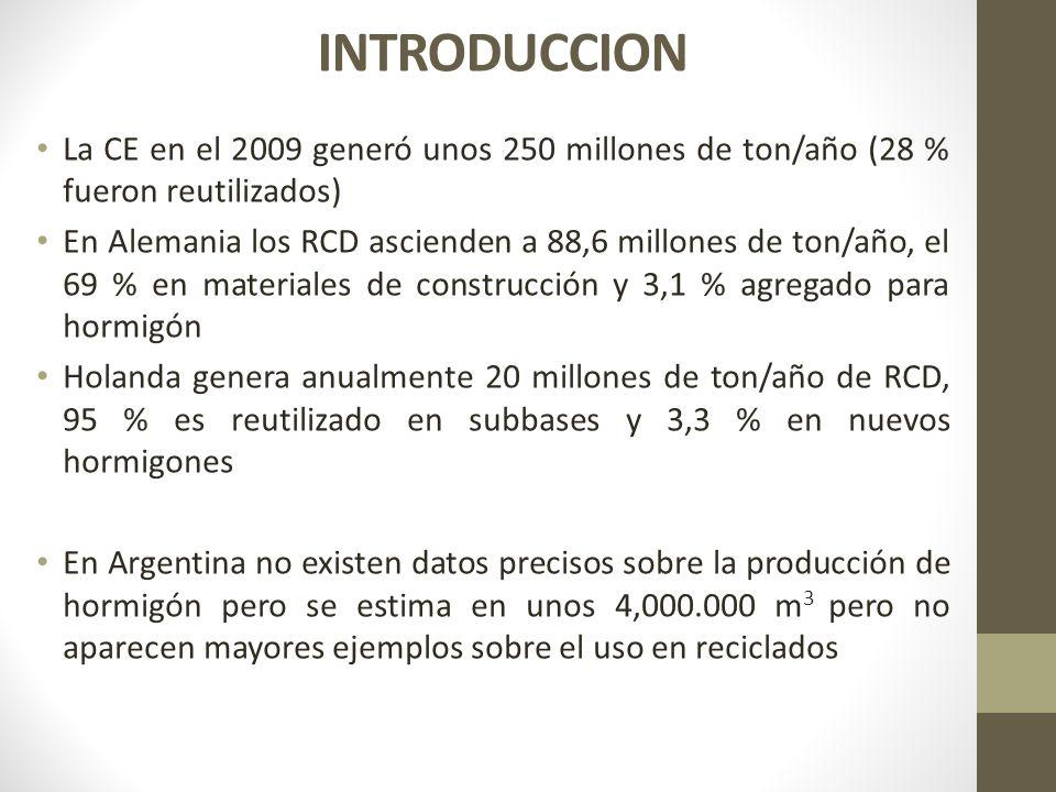 INTRODUCCION La CE en el 2009 generó unos 250 millones de ton/año (28 % fueron reutilizados)