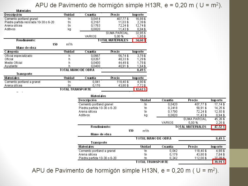 APU de Pavimento de hormigón simple H13R, e = 0,20 m ( U = m2).