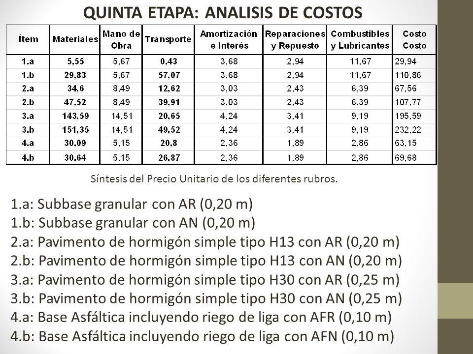 QUINTA ETAPA: ANALISIS DE COSTOS