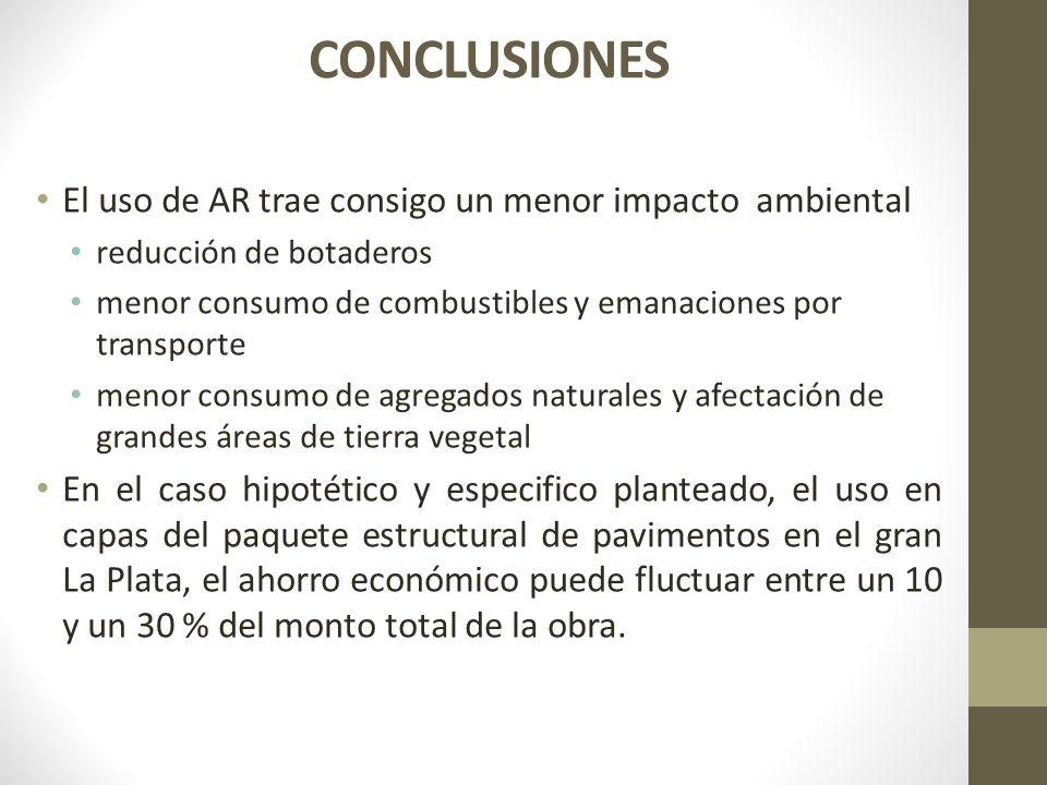 CONCLUSIONES El uso de AR trae consigo un menor impacto ambiental