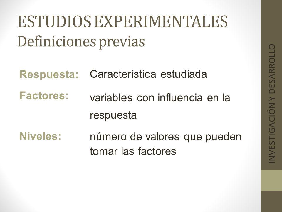 ESTUDIOS EXPERIMENTALES Definiciones previas