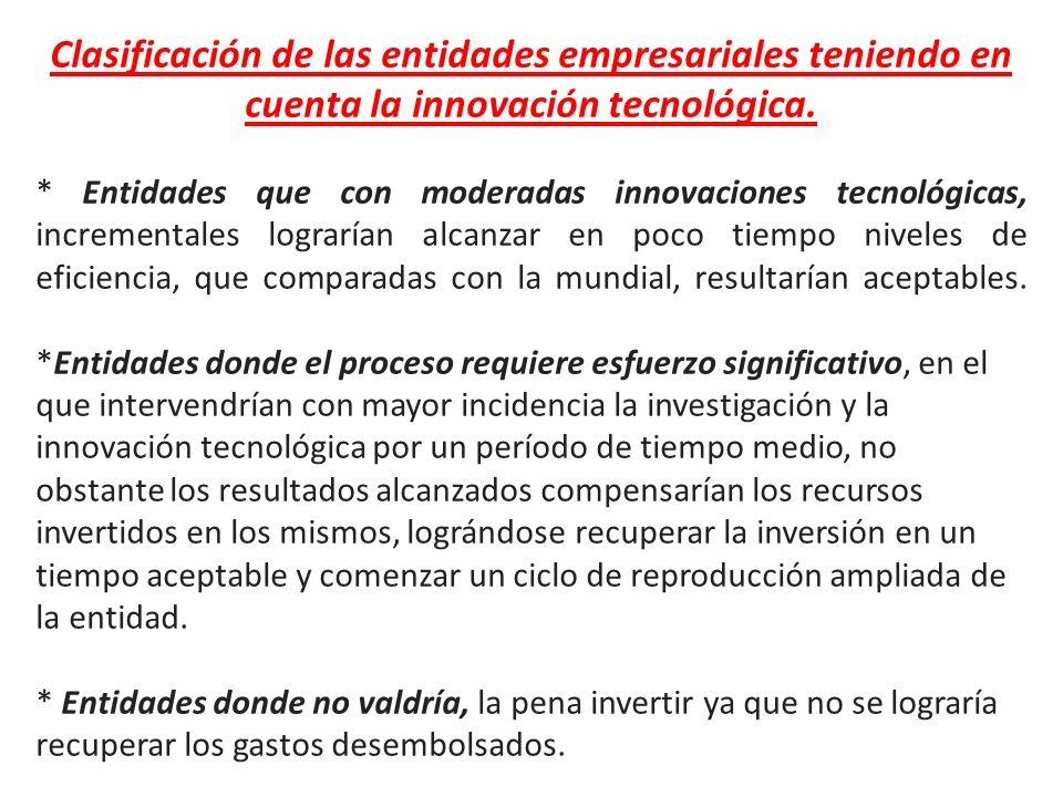 Clasificación de las entidades empresariales teniendo en cuenta la innovación tecnológica.