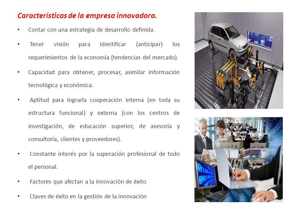 Características de la empresa innovadora.