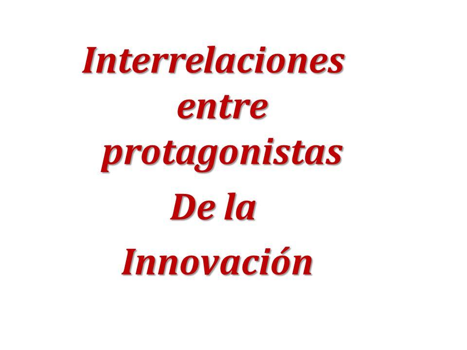 Interrelaciones entre protagonistas De la Innovación