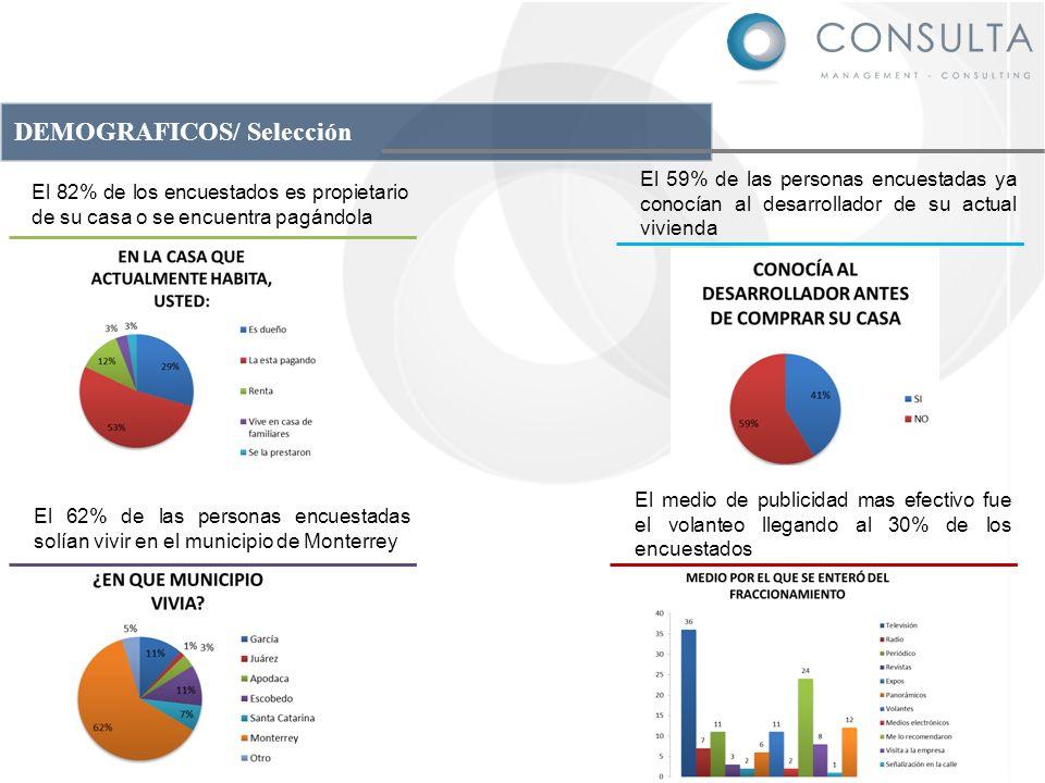 DEMOGRAFICOS/ Selección