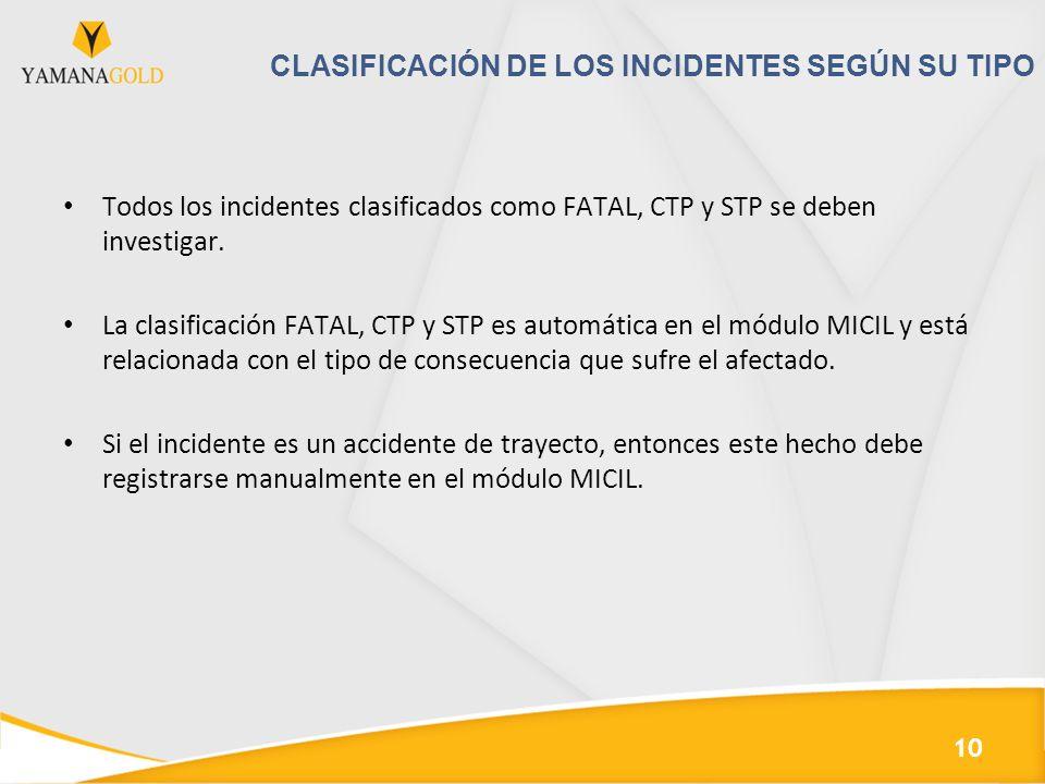 CLASIFICACIÓN DE LOS INCIDENTES SEGÚN SU TIPO