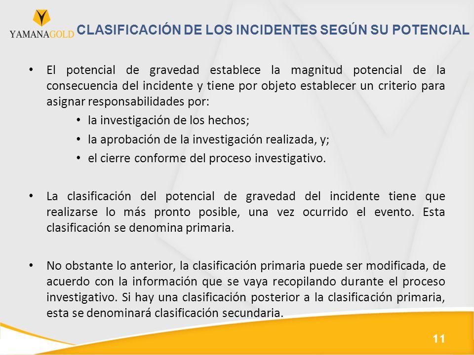 CLASIFICACIÓN DE LOS INCIDENTES SEGÚN SU POTENCIAL