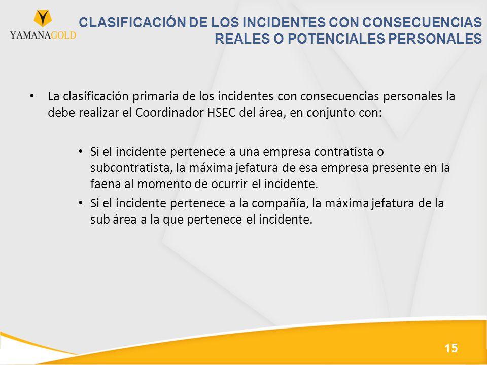 CLASIFICACIÓN DE LOS INCIDENTES CON CONSECUENCIAS REALES O POTENCIALES PERSONALES