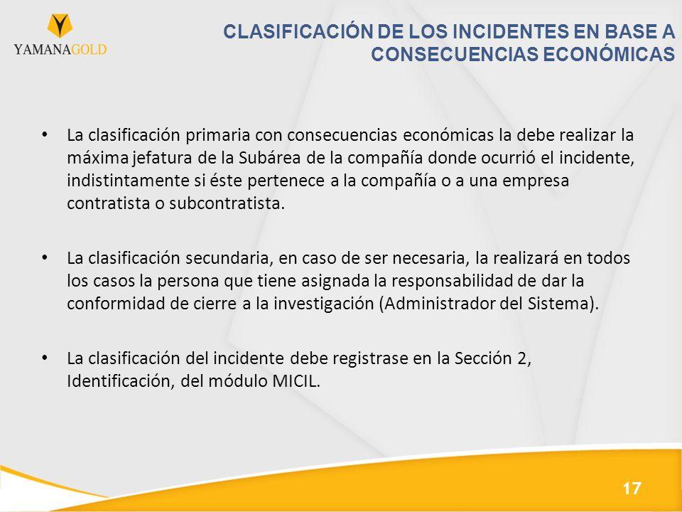 CLASIFICACIÓN DE LOS INCIDENTES EN BASE A CONSECUENCIAS ECONÓMICAS