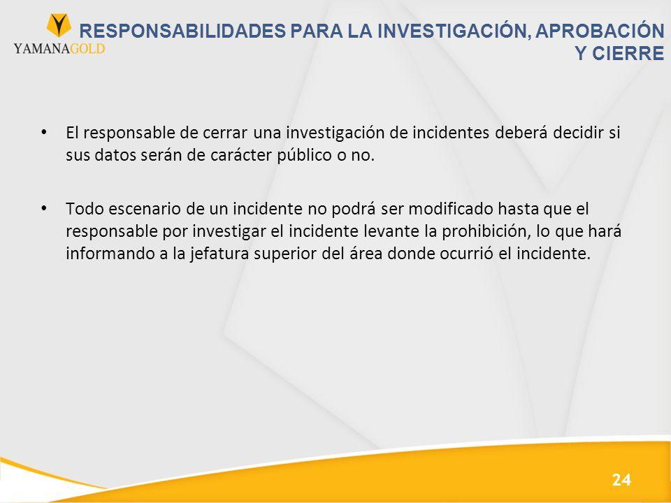 Responsabilidades para la investigación, aprobación y cierre