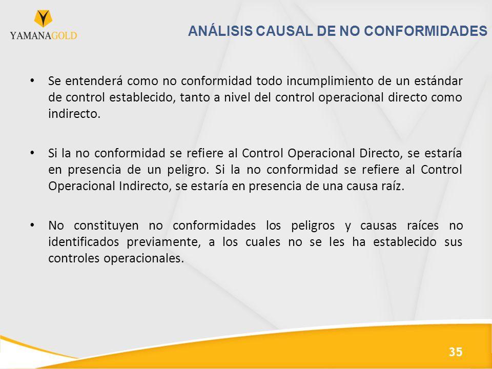 Análisis causal de no conformidades