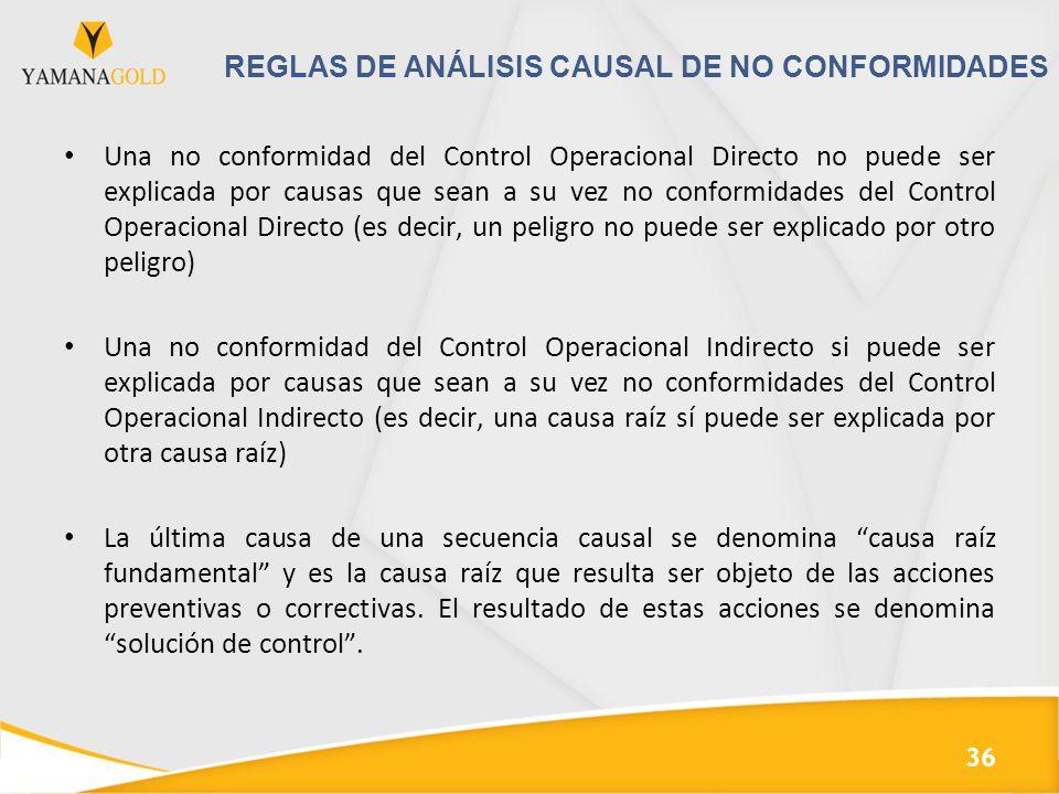 Reglas de análisis causal de no conformidades