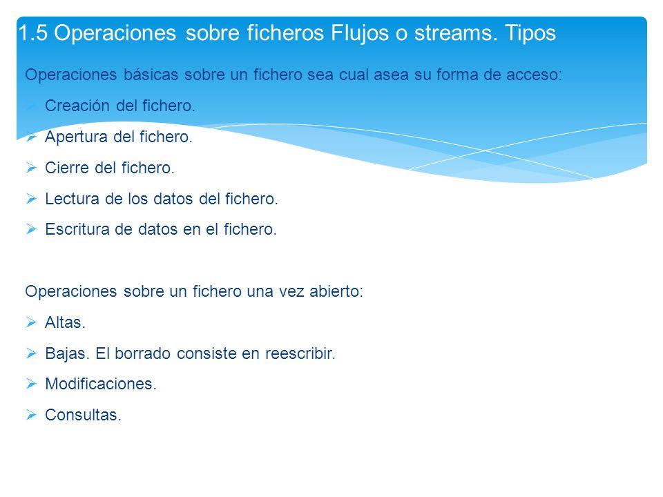 1.5 Operaciones sobre ficheros Flujos o streams. Tipos