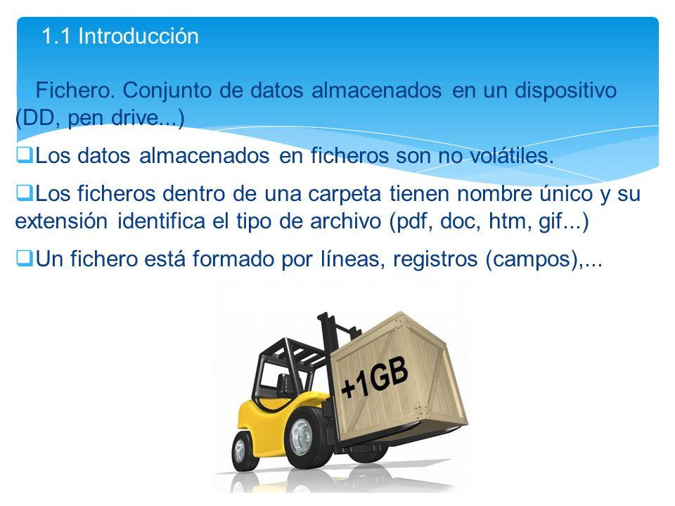 1.1 IntroducciónFichero. Conjunto de datos almacenados en un dispositivo (DD, pen drive...) Los datos almacenados en ficheros son no volátiles.