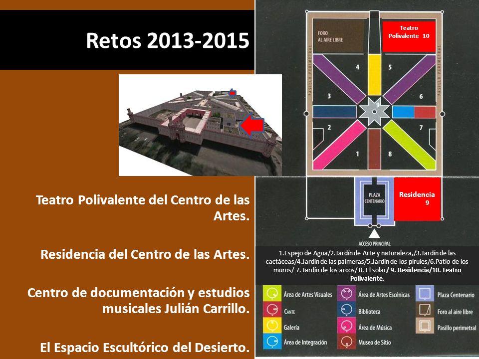 Teatro Polivalente del Centro de las Artes