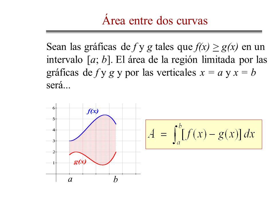 Área entre dos curvas