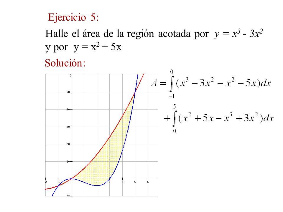 Ejercicio 5: Halle el área de la región acotada por y = x3 - 3x2 y por y = x2 + 5x Solución: