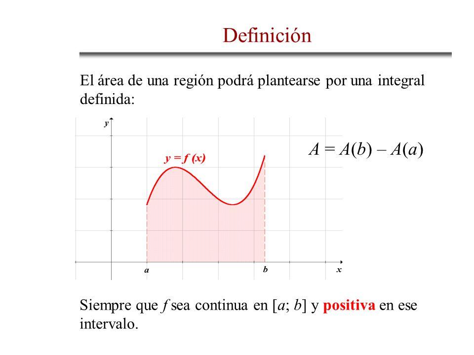 Definición A = A(b) – A(a)