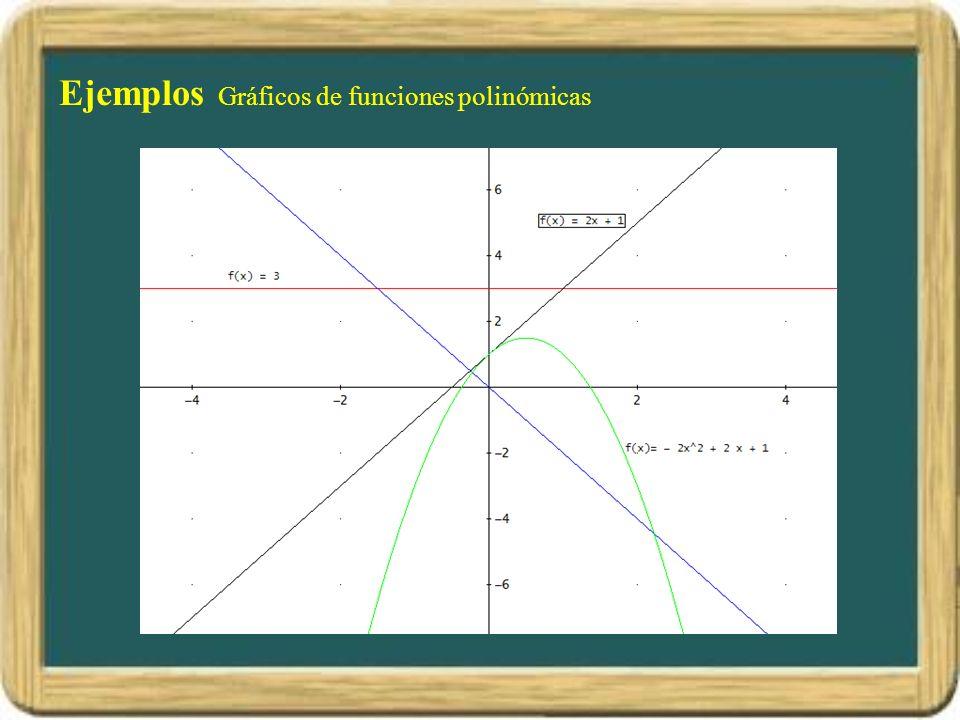Ejemplos Gráficos de funciones polinómicas