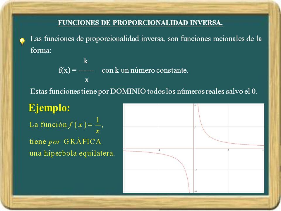 FUNCIONES DE PROPORCIONALIDAD INVERSA.