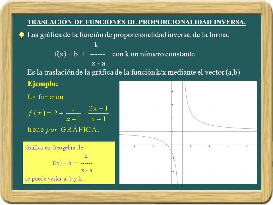 TRASLACIÓN DE FUNCIONES DE PROPORCIONALIDAD INVERSA.
