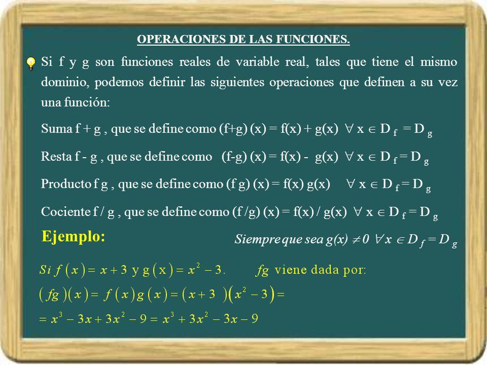 OPERACIONES DE LAS FUNCIONES.