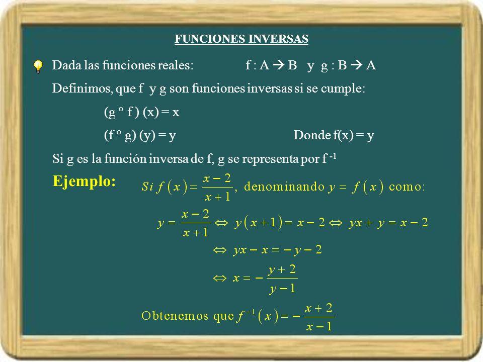Ejemplo: Dada las funciones reales: f : A  B y g : B  A