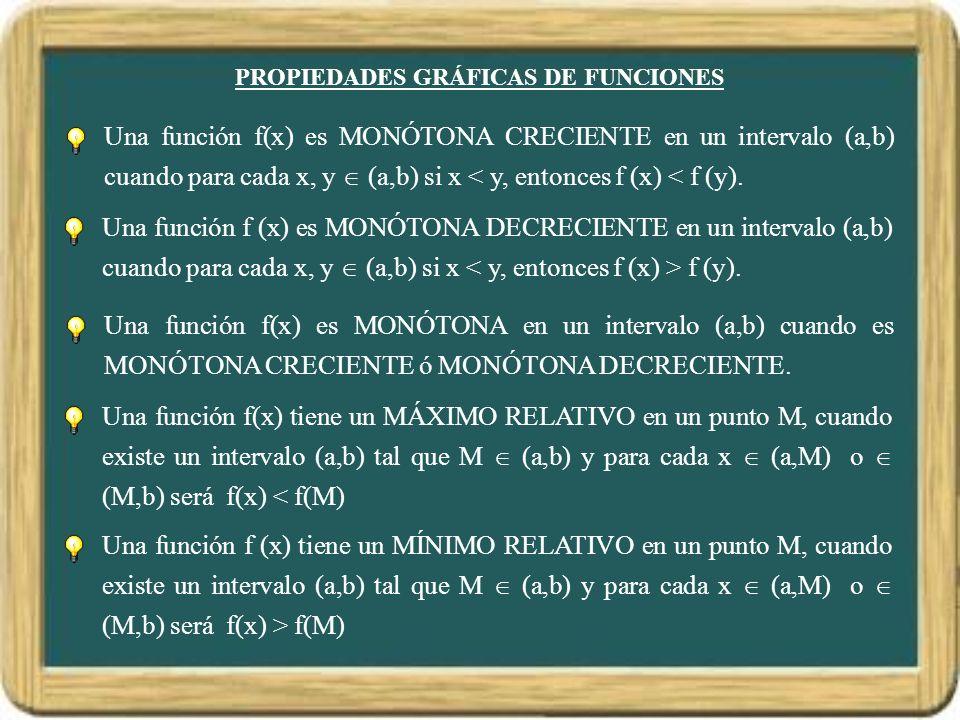 PROPIEDADES GRÁFICAS DE FUNCIONES