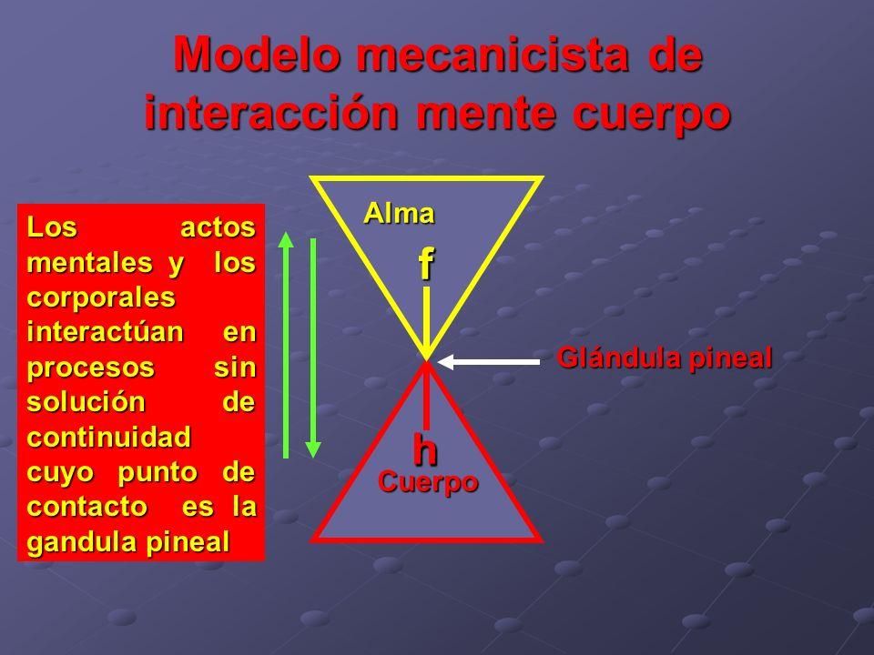 Modelo mecanicista de interacción mente cuerpo