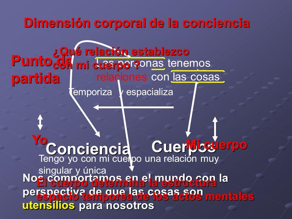 Dimensión corporal de la conciencia