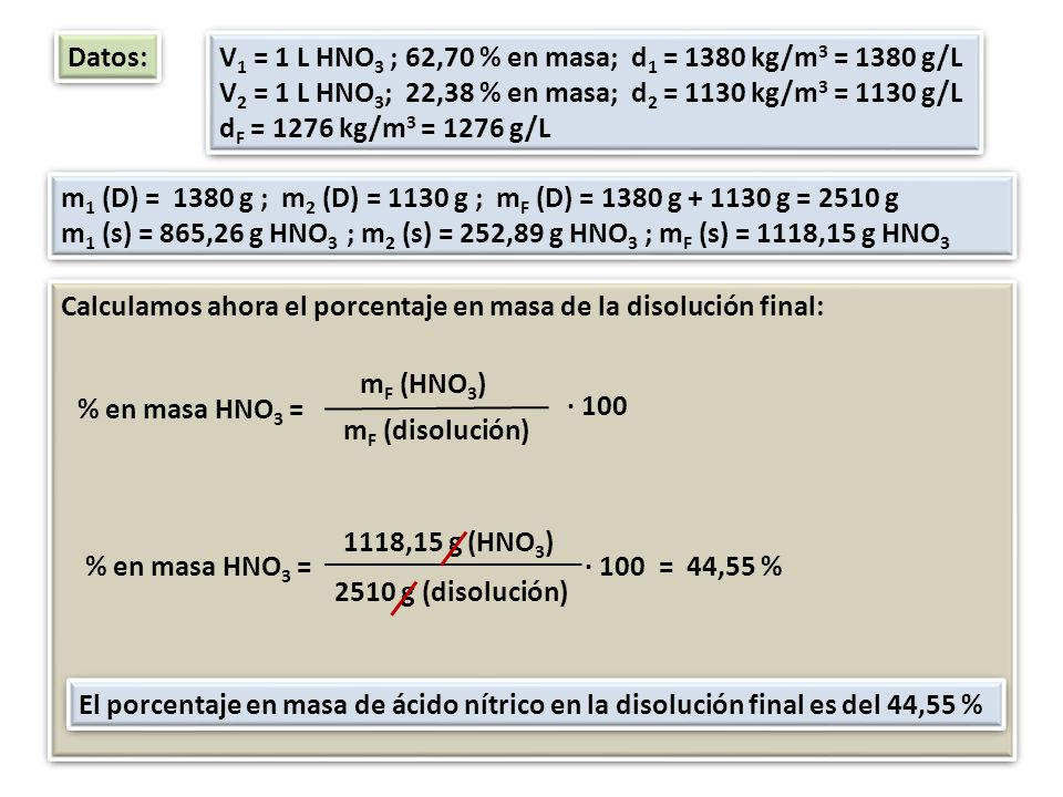 Datos: V1 = 1 L HNO3 ; 62,70 % en masa; d1 = 1380 kg/m3 = 1380 g/L. V2 = 1 L HNO3; 22,38 % en masa; d2 = 1130 kg/m3 = 1130 g/L.