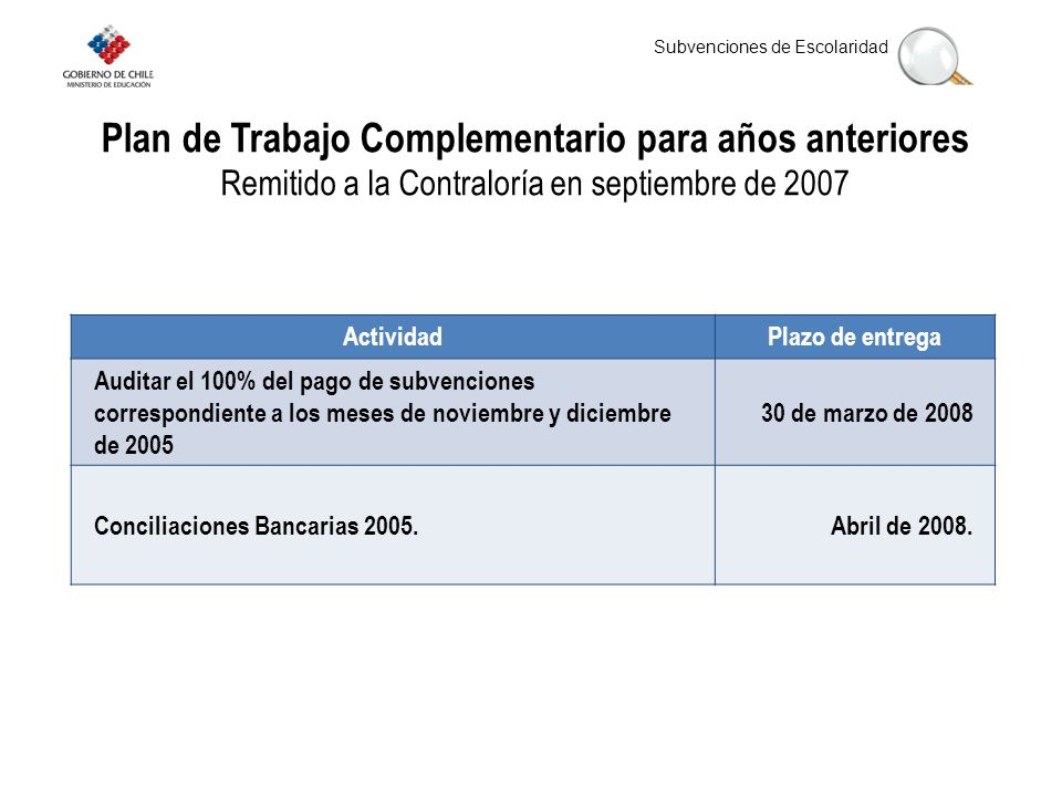 Plan de Trabajo Complementario para años anteriores Remitido a la Contraloría en septiembre de 2007