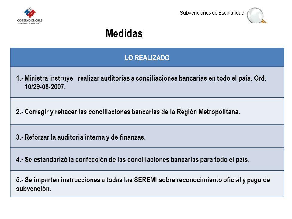 Medidas LO REALIZADO. 1.- Ministra instruye realizar auditorias a conciliaciones bancarias en todo el país. Ord. 10/29-05-2007.